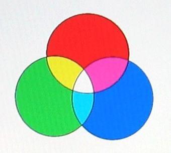 Perspective and articles on pinterest - Cercle chromatique longueur d onde ...