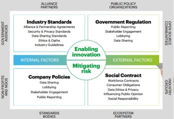 Meet the Startups transforming the world of Finance @follow