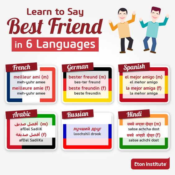 Far or near, don't forget to say hi to your best friend today! Happy Best Friends Day!:
