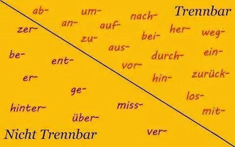 Deutsch mit Frau Virginia D'Alò: Grammatiktafeln: trennbare und nicht trennbare Vorsilben