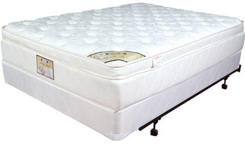 Description Of Queen Mattress Sets On Sale Near Me Ideas Queen Mattress Set Mattress Sets Mattress