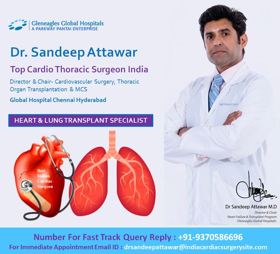 Dr. Sandeep Attawar Top Cardio Thoracic Surgeon Indi