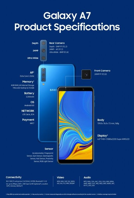 Samsung Galaxy A7 (2018) Review: Design and Build