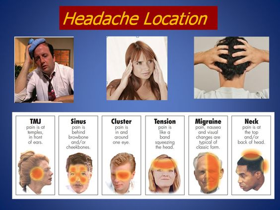 What kind of headache do you have? / Looks like I normally get ...