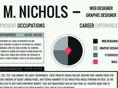 Resume Design Work