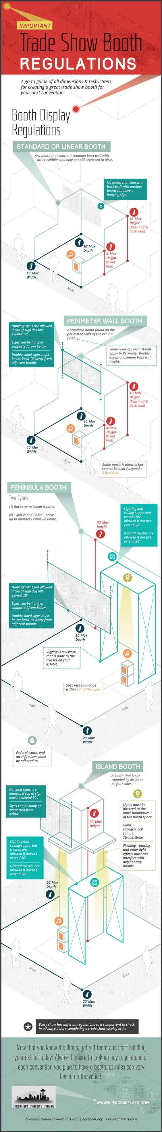 Exhibition Stand Etiquette : Trade show booth regulations infographic