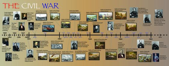 civil wars timeline and war on pinterest