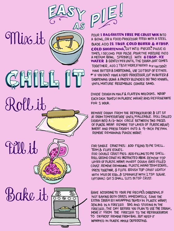 Directions for making Bob's Red Mill GF Pie Crust Mix- it's easy as pie! www.bobsredmill.com/pie