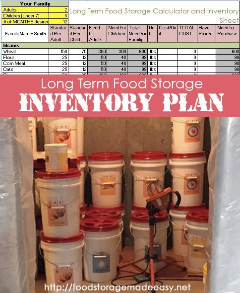 Julie S Long Term Food Storage Planning Check Up Food Storage