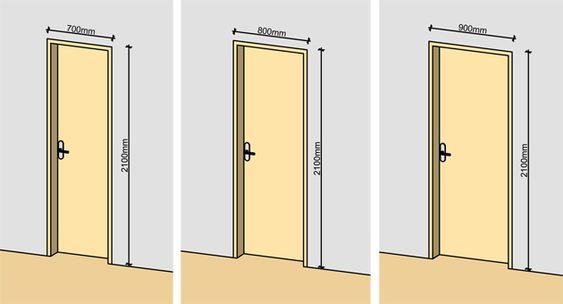 interior door dimensions standard interior door sizes chart
