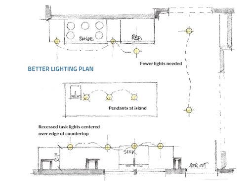 Design & Construction Week - The Right Way to Light a Kitchen
