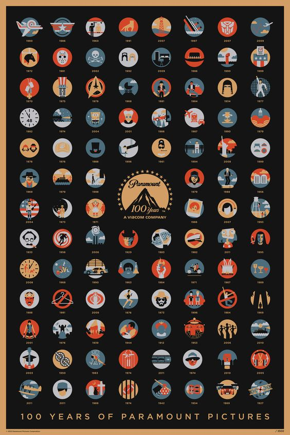 DKNG's serigraph poster of Paramount's 100 most iconic films is totally kick-ass.