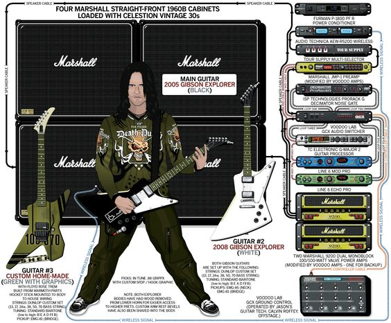 wiring diagram for strat players deluxe schematics for