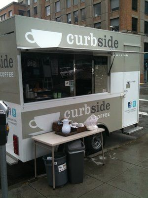 Image result for coffee and curbs