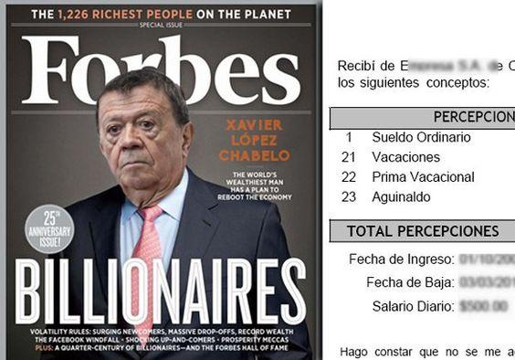 La revista Forbes reveló toda la información