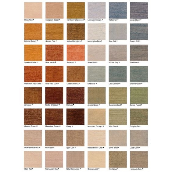 Pinterest the world s catalog of ideas - Exterior wood paint colours plan ...