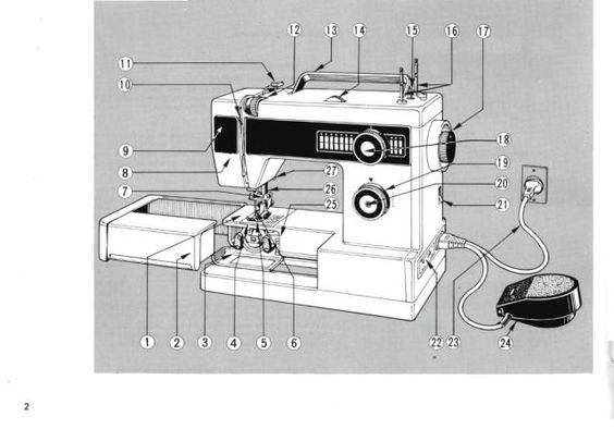 Elna 450 Sewing Machine Instruction and Owners Manual.  Here are just a few examples of what's included in this manual:  * Threading The Machine. * Winding The Bobbin. * Threading The Bobbin Case. * Selection of stitches. * Thread tension. * Pattern Selection. * Accessories. * Maintenance. * Much More!  67 page manual.