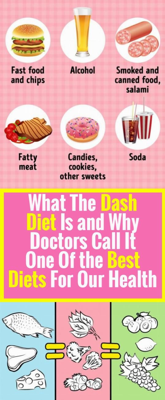 What Is Dash Diet And Why Are Physicians Calling It One Of Our Health Best Diets Properdiet Best Diets Dash Diet Most Effective Diet