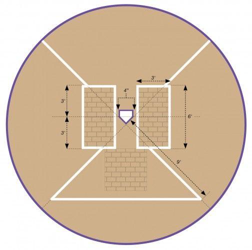 Box Layout Diagram Baseball Batter Baseball Field Dimensions Batting Cages