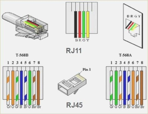 Rj45 Plug Wiring Diagram Hecho Wire Installation Electronics Projects Diy Security Camera Installation