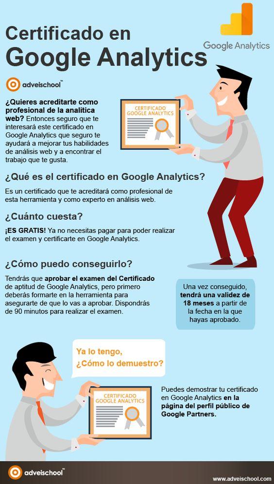 Certificado de Google Analytics #infografia #infographic #marketing | TICs y Formación