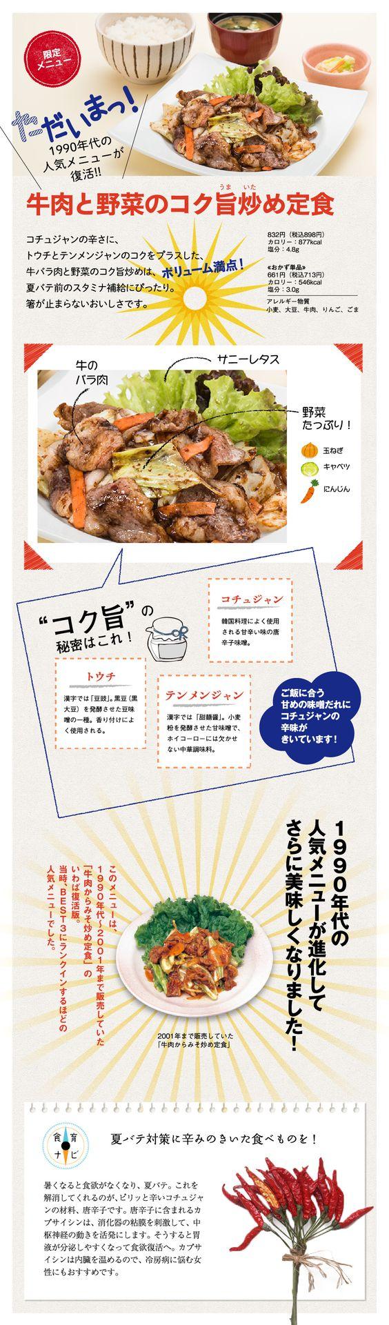 牛肉と野菜のコク旨炒め定食|大戸屋