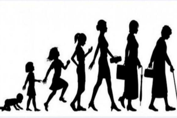 Como você sabe que já é adulto? | #Adolescência, #Adulto, #Autonomia, #Casamento, #Independência, #Sabedoria