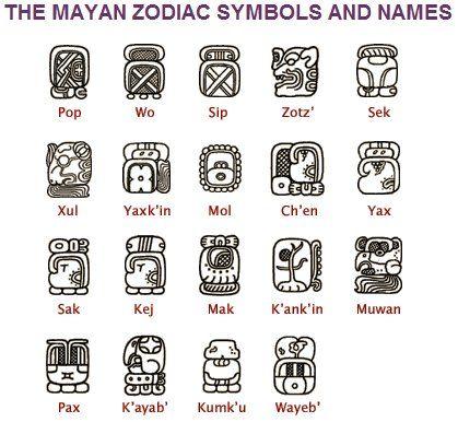 mayan astronomy symbols - photo #21