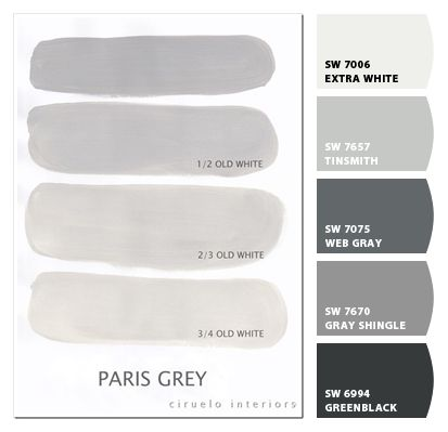 Annie sloan paris grey love it mixed with old white and for Chalk paint at sherwin williams