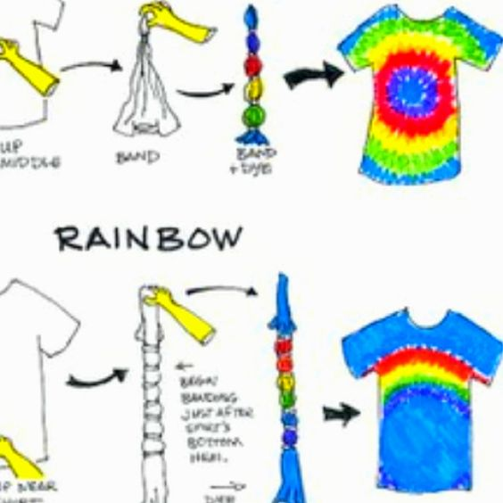 Plan to try the rainbow one because i 39 m crafty for How to wash tie dye shirt after dying