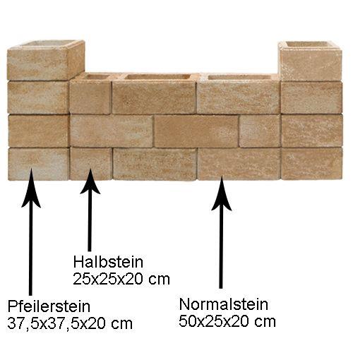 Helle Trockenmauersteine In Der Farbe Sandstein Die Steine Sind Durchgefarbten Innen Hohl Und Daher Leicht Zu Verlegen D Gartenmauer Trockenmauer Sandstein