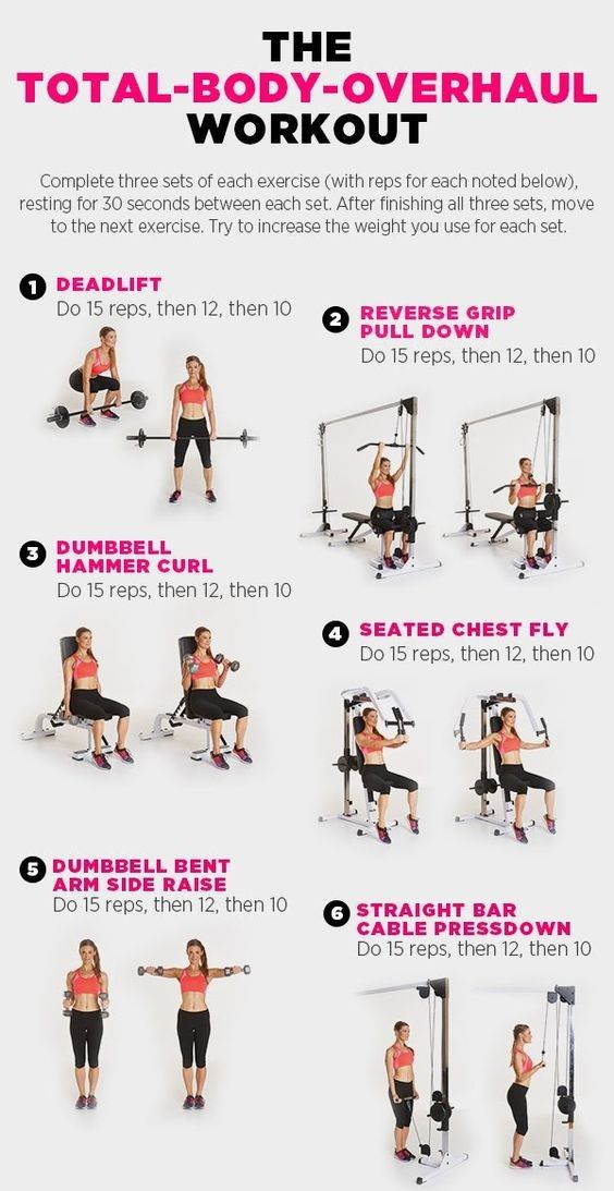 The Routine One Star Trainer Used To Totally Revamp Her Body In 2020 Planet Fitness Workout Workout Plan Gym Total Body Workout