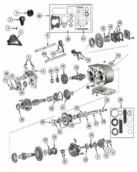 jeep dana 18 transfer case parts diagram  jeep  free