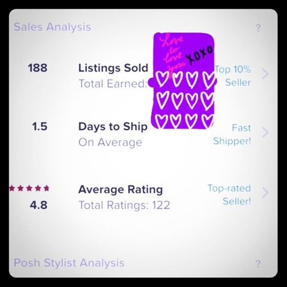 My Sales Stats!!! 188 Listings Sold, 1 Day Shipping, and 48 Star - sales analysis