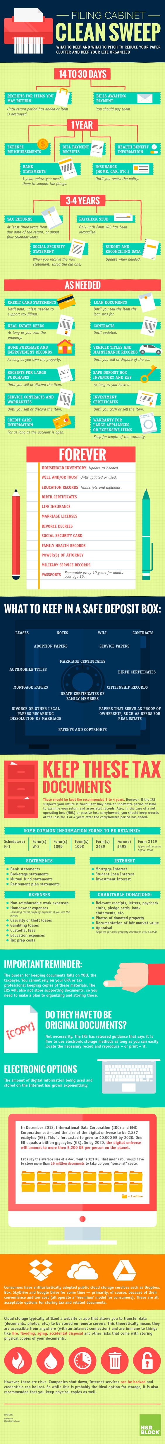 Looking to do a little clean up? This guide can help you sort through the stack of documents, receipts and other papers that have piled up. Learn what to keep and what to trash.