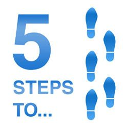 The Five Most Important Steps In The Sales Process [Blog]