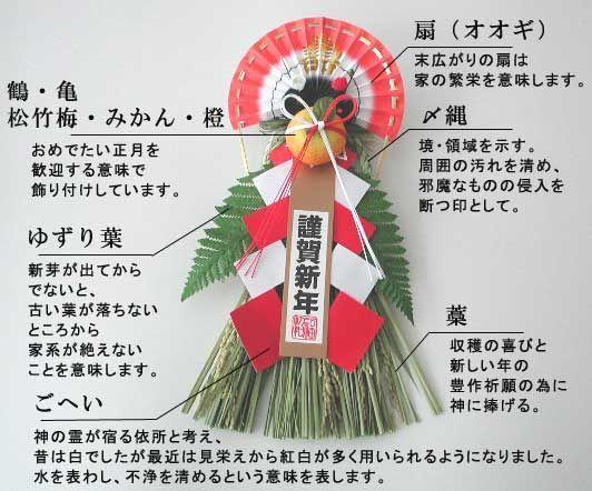 ゆずり葉 正月 飾り