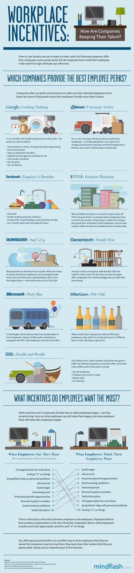 Workplace Incentives: How Companies Keep Their Talent #infographic