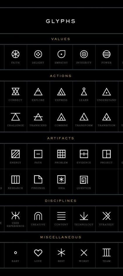 Look at these symbols when you need inspiration #geometric #tattoo