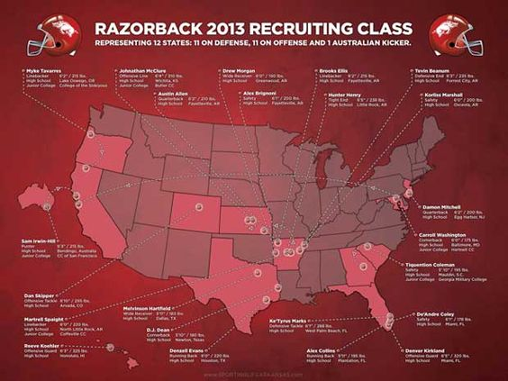 2013 Razorback Recruiting Class interactive infographic map and download