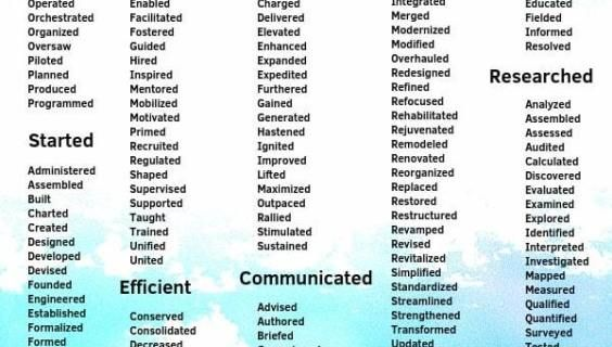250 Power Words And Action Verbs For Your Resume List Of
