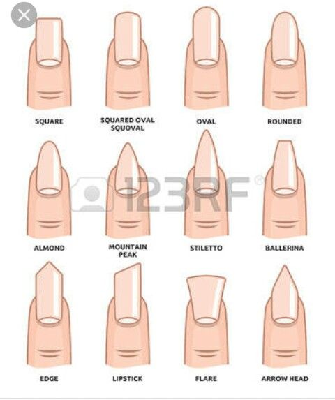 Pin By Giorgia Cometto On Smalto Acrylic Nail Shapes Different Nail Shapes Nail Shapes