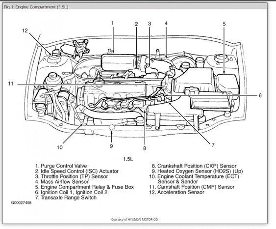 Hyundai Coupe Engine Bay Diagram | Hyundai 2 7 Engine Diagram |  | Pinterest
