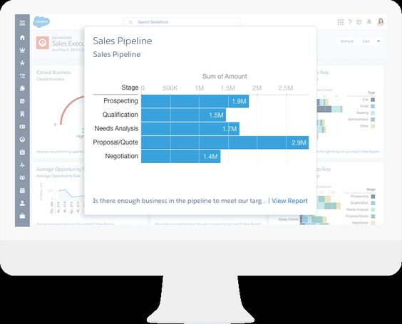 Sales Cloud - Salesforce.com