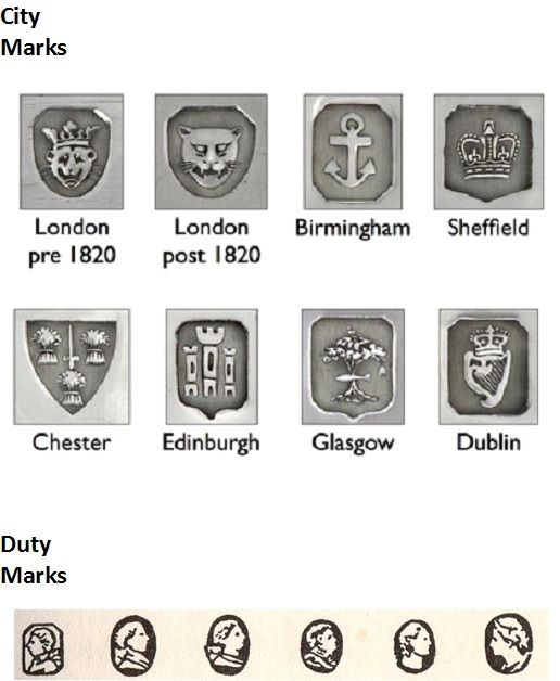 British Silver Hallmarks Made Easy The Marks Tell The