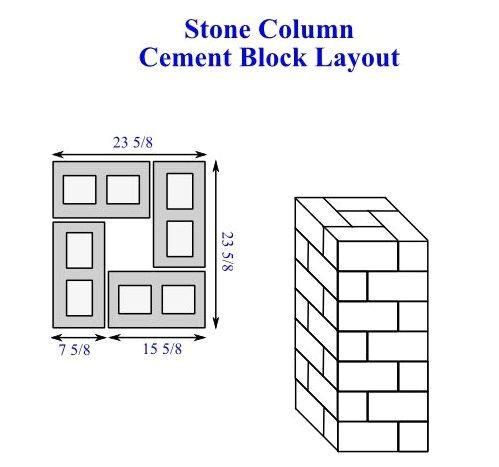 Cement Block Layout How To Build Stone Pillars Stone Pillars Cement Blocks Driveway Entrance