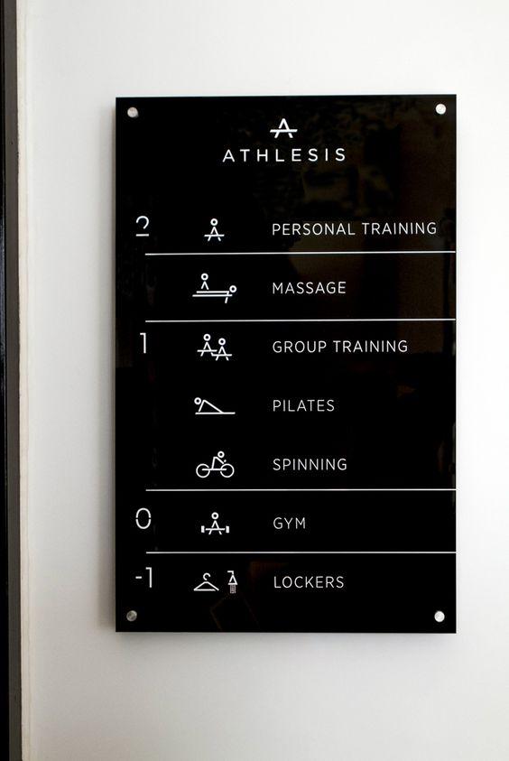 Athlesis   Wayfinding