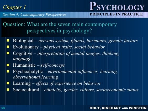 perspectives of psychology - Google Search