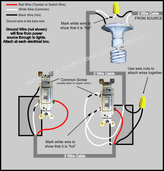 3 Way Switch Wiring Diagram | 3 way switch wiring, Electrical switch wiring,  Home electrical wiringPinterest