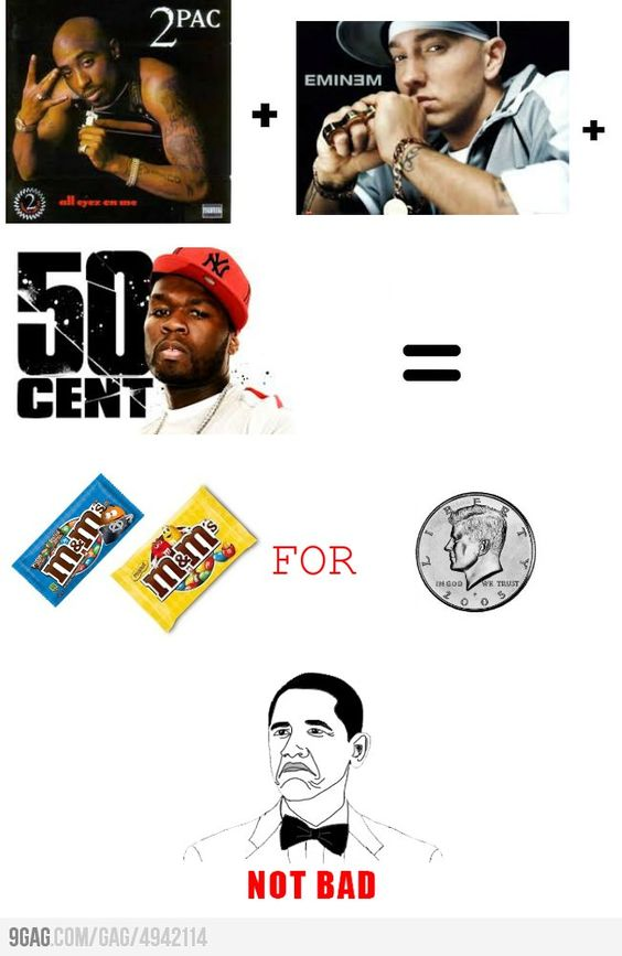 2pac+Eminem+50cent=?